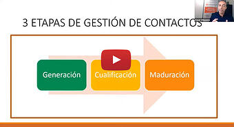 3etapas-gestion-contactos-online